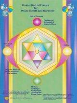 ホログラム・Divine Health and Harmony Hologram(デバインヘルス&ハーモニーホログラム)-健康と調和の神のホログラム-