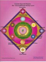 ホログラム・ Unconditional Divine Love(アンコンディショナル デバイン ラブ)