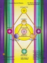 ホログラム・Divine Wisdom(デバイン・ウィズダム)-神の叡智-