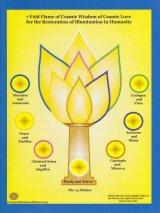 Seven Fold Flame Hologram(セブンフォルドフレームホログラム) -七枚の花びらの炎のホログラム- コズミックシリーズホログラム