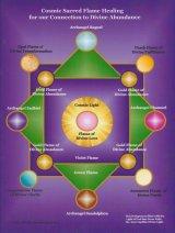 ホログラム・Divine Abundance Hologram(デバインアバンダンスホログラム)-聖なる富のホログラム-