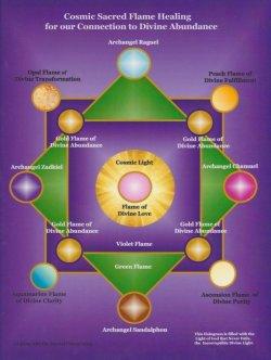 画像1: ホログラム・Divine Abundance Hologram(デバインアバンダンスホログラム)-聖なる富のホログラム-