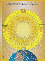 Cosmic Life Substance (コズミック ライフ サブスタンス ホログラム)