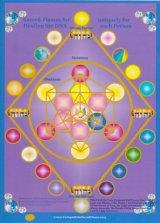 ホログラム・Healing the DNA(ヒーリングザディーエヌエー)-DNAの癒し-
