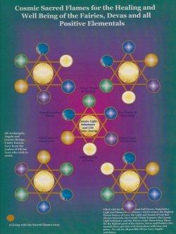 画像1: ネイチャーホログラム・The Fairies,Devas and positive elements Hologram(フェアリーズ、デーヴァ、オールポジティブエレメンツホログラム)-妖精、デーヴァ、基本原理のためのホログラム-