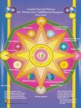 Divine Joy/Fulfillment/Purpose (デバイン ジョイ/フルフィルメント/パーパス ホログラム)