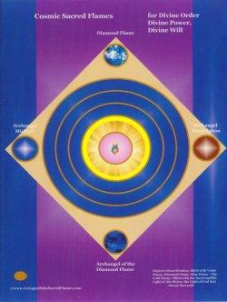 画像1: Divine Order, Power and Will(デバイン オーダー,パワー アンド ウィルホログラム) -聖なる秩序、パワー、意思-