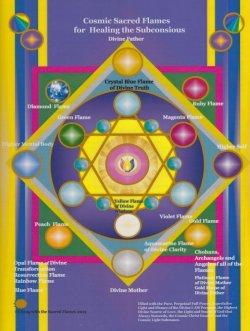 画像1: ホログラム・Healing the Subconscious(ヒーリング ザ サブコンシャス)-潜在意識の癒し-