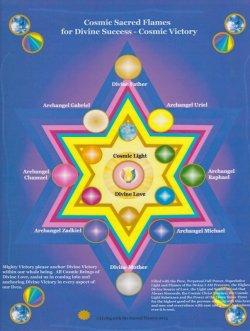 画像1: Divine Success Cosmic Victory (デバイン サクセス-コズミック ヴィクトリー ホログラム)