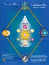 ネイチャーホログラム・The Waters of the Earth Hologram(ウォーターオブジアースホログラム)-地球の水のためのホログラム-